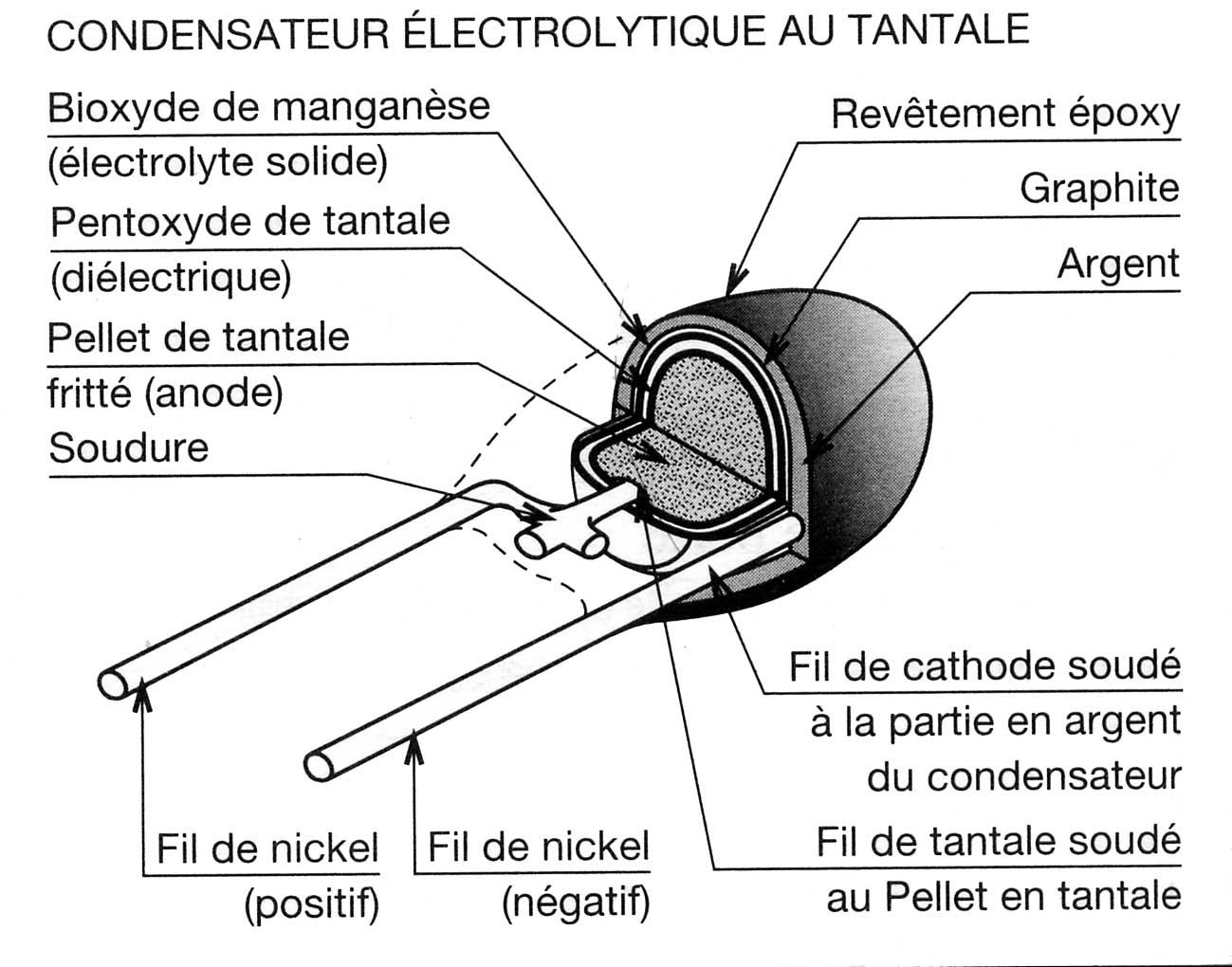 condensateur tantale